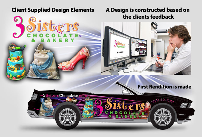 Vehicle Wrap Design Process